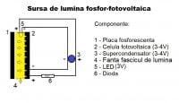 infinite light source, infinite light source device